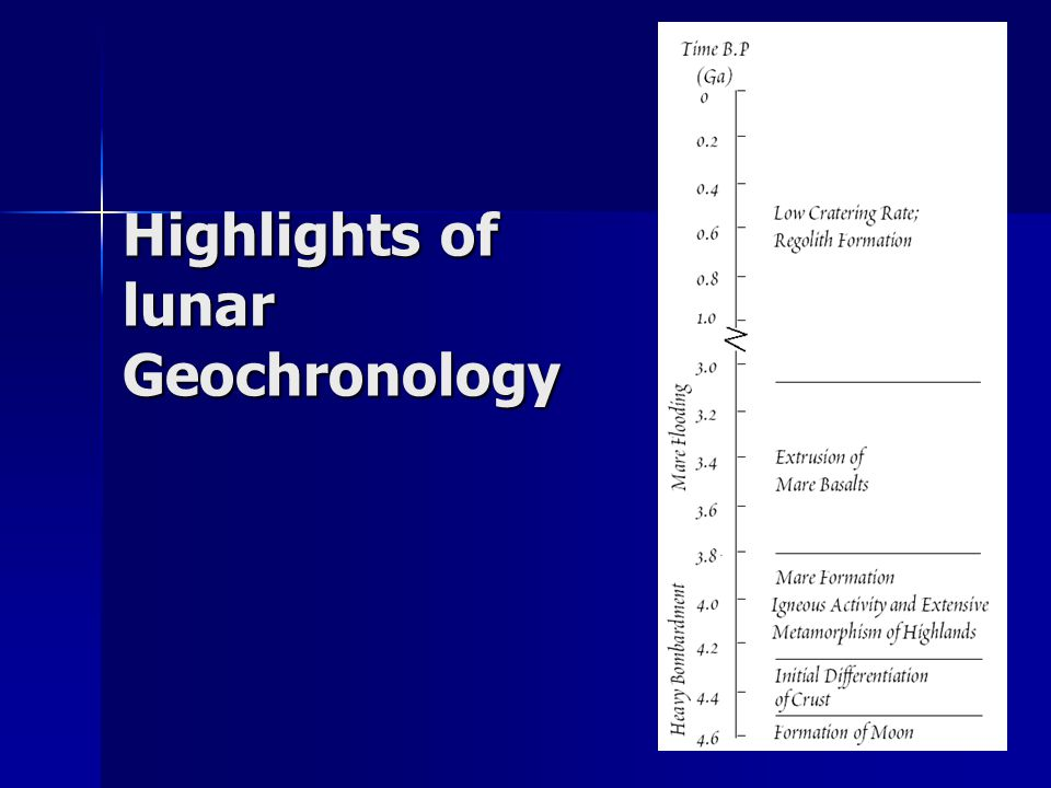 Highlights of lunar Geochronology