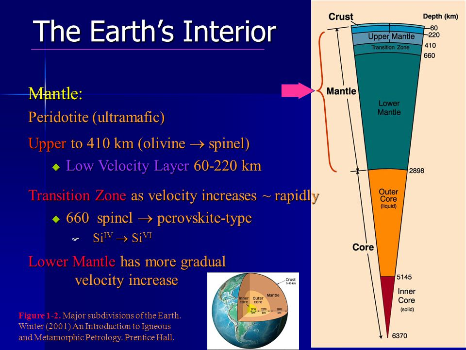 The Earth's Interior Mantle: Peridotite (ultramafic)