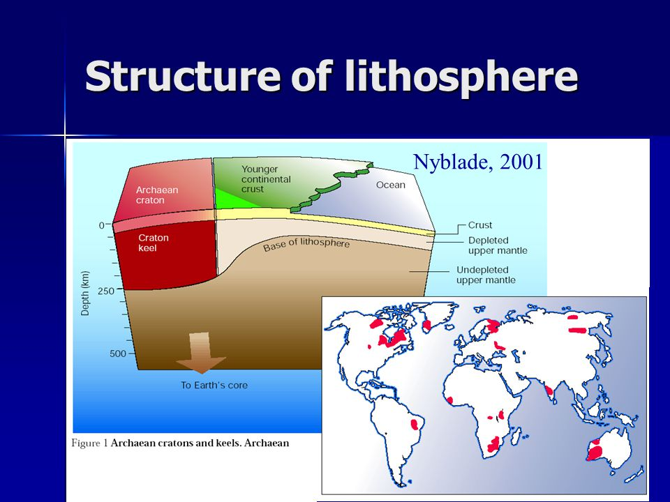 Structure of lithosphere