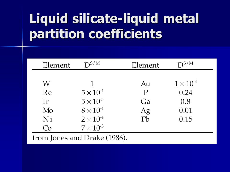 Liquid silicate-liquid metal partition coefficients