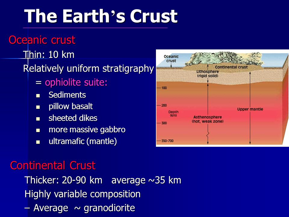 The Earth's Crust Oceanic crust Continental Crust Thin: 10 km