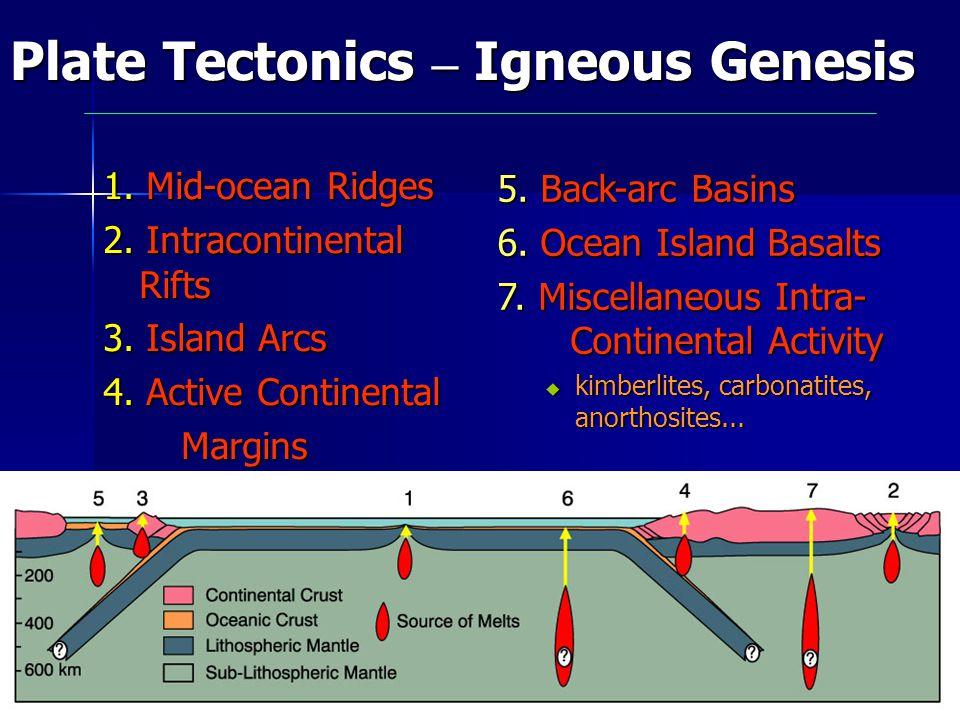 Plate Tectonics – Igneous Genesis