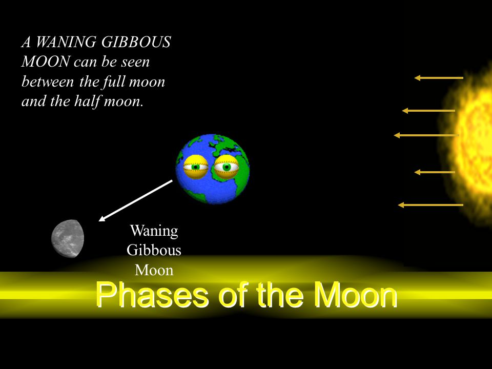 A WANING GIBBOUS MOON can be seen between the full moon and the half moon.