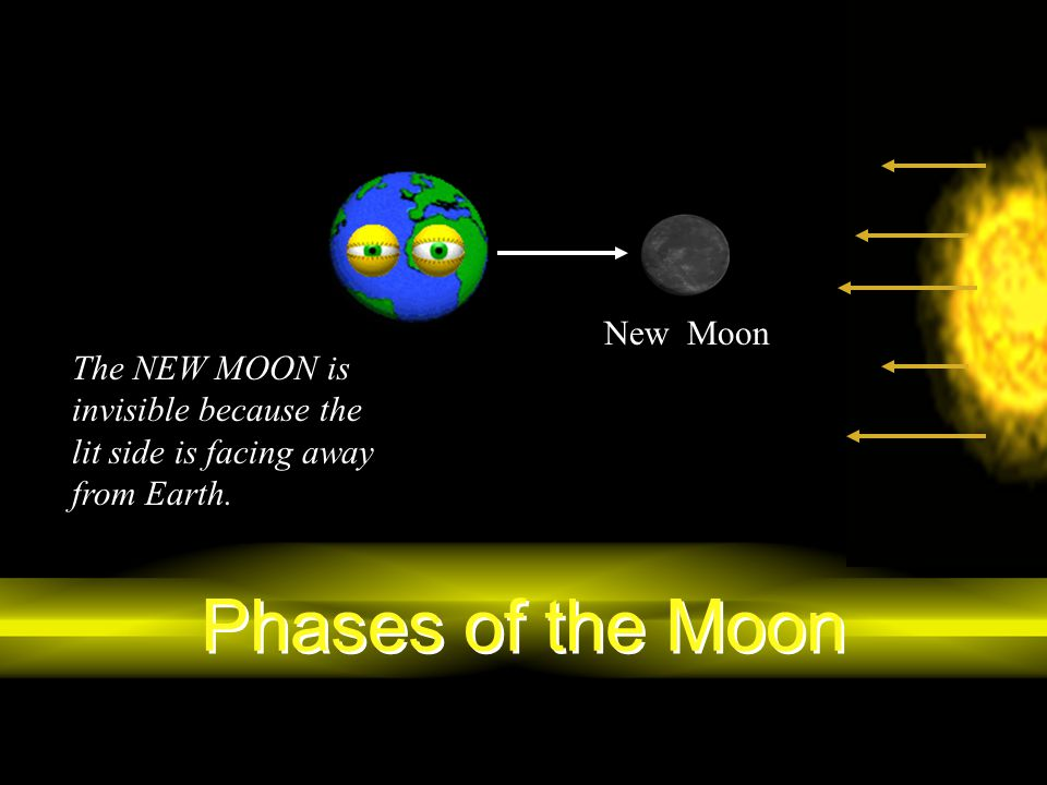 Phases of the Moon New Moon
