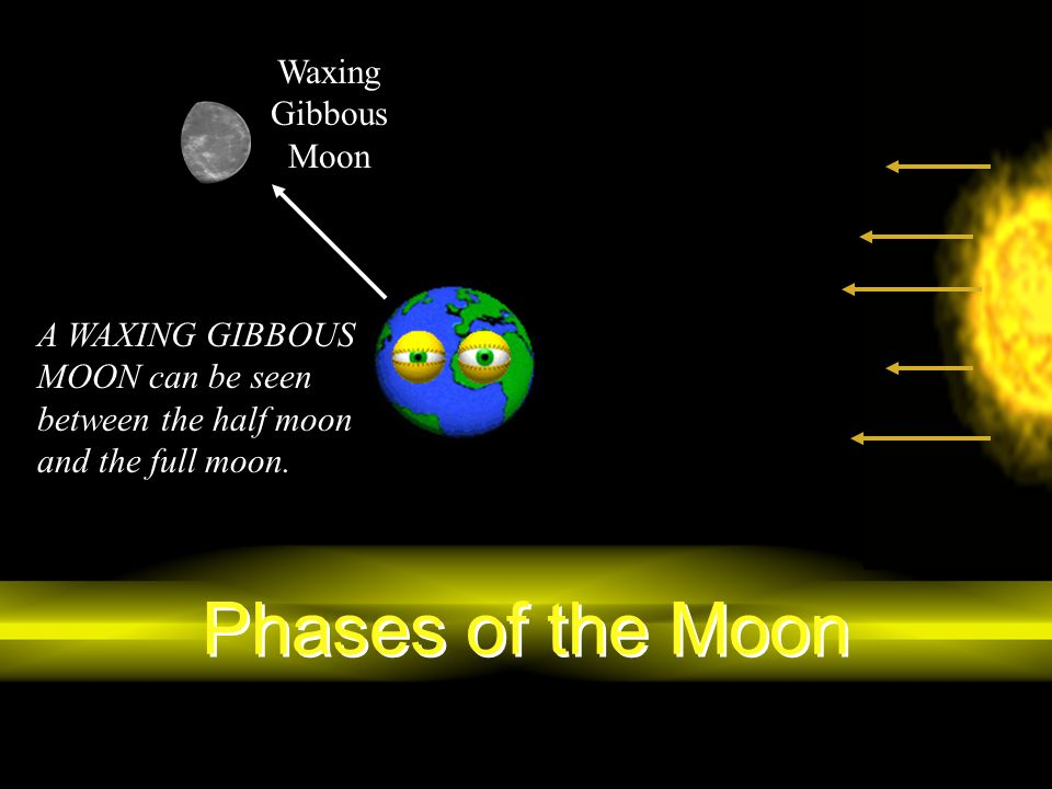 Phases of the Moon Waxing Gibbous Moon