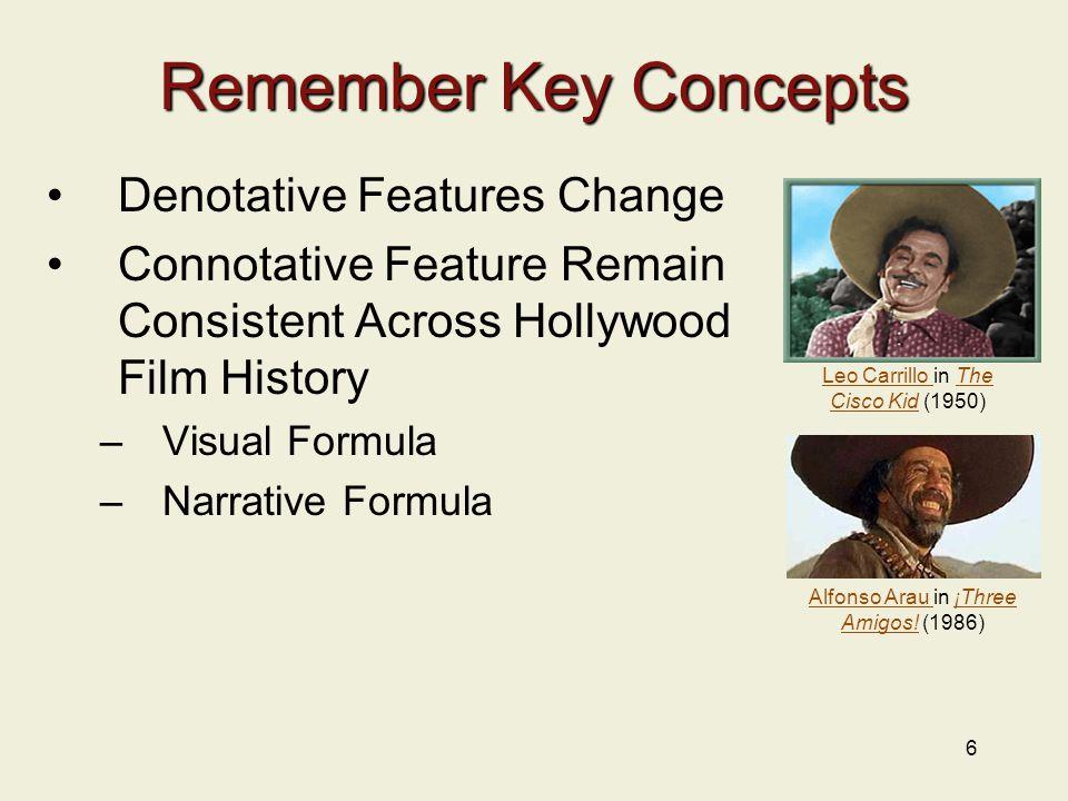Remember Key Concepts Denotative Features Change