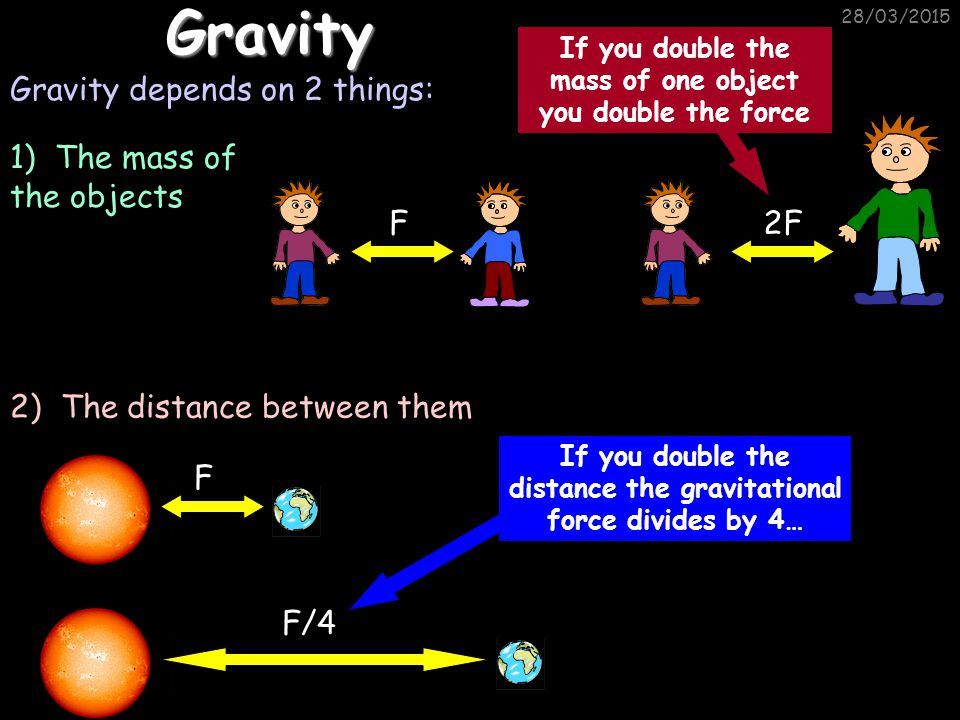 Gravity Gravity depends on 2 things: 2F 1) The mass of the objects F