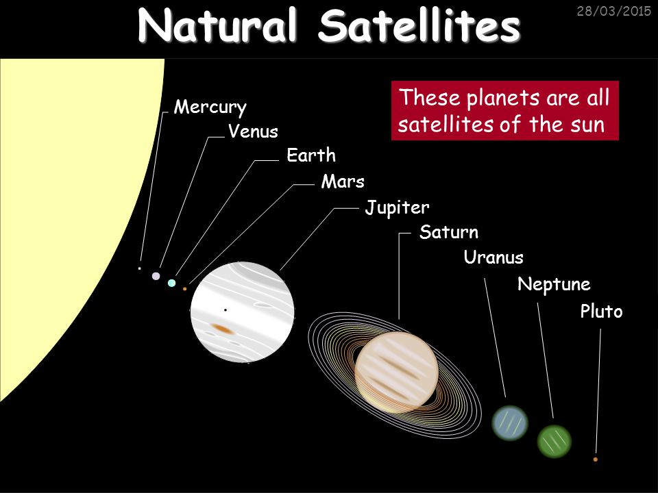 Natural Satellites These planets are all satellites of the sun Mercury
