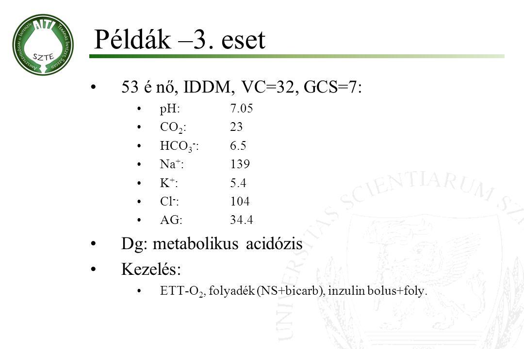 Példák –3. eset 53 é nő, IDDM, VC=32, GCS=7: Dg: metabolikus acidózis