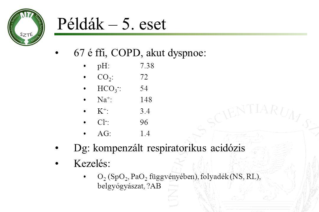 Példák – 5. eset 67 é ffi, COPD, akut dyspnoe:
