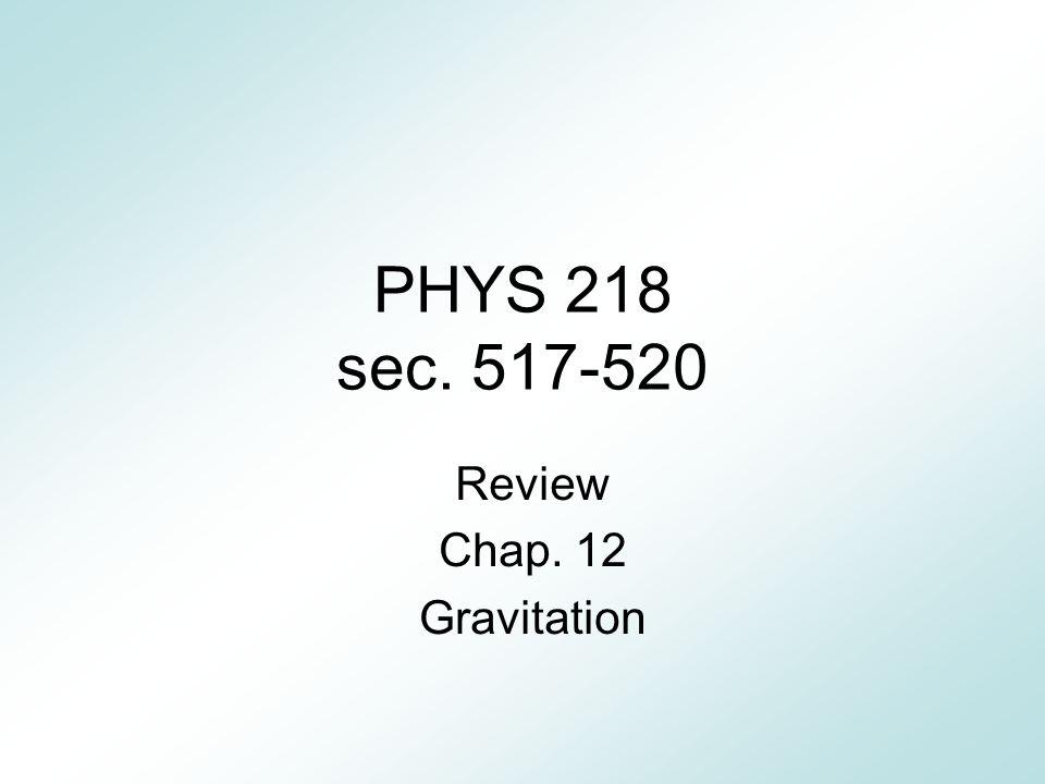 Review Chap. 12 Gravitation