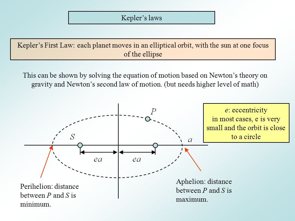 Kepler's laws Kepler's First Law: each planet moves in an elliptical orbit, with the sun at one focus of the ellipse.
