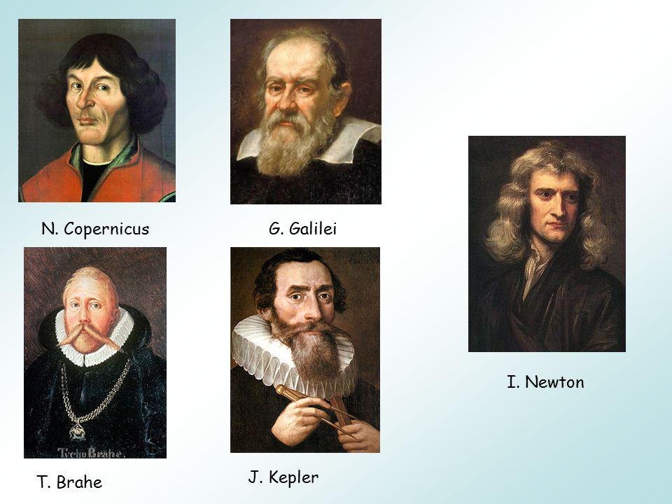 N. Copernicus G. Galilei I. Newton J. Kepler T. Brahe