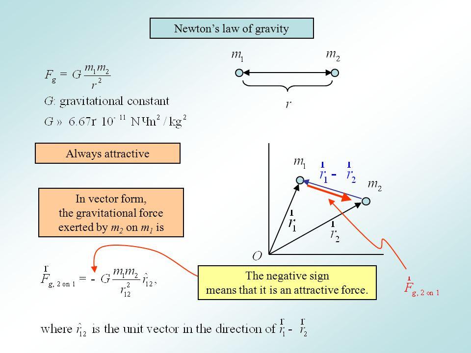 Newton's law of gravity