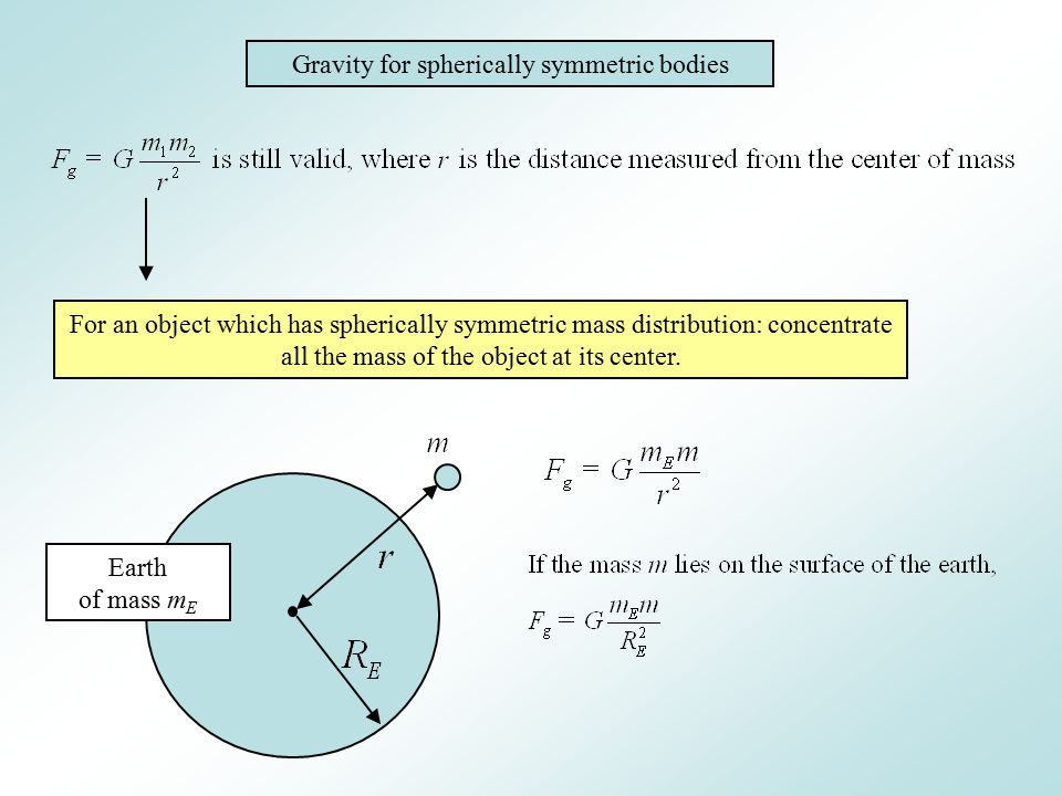 Gravity for spherically symmetric bodies