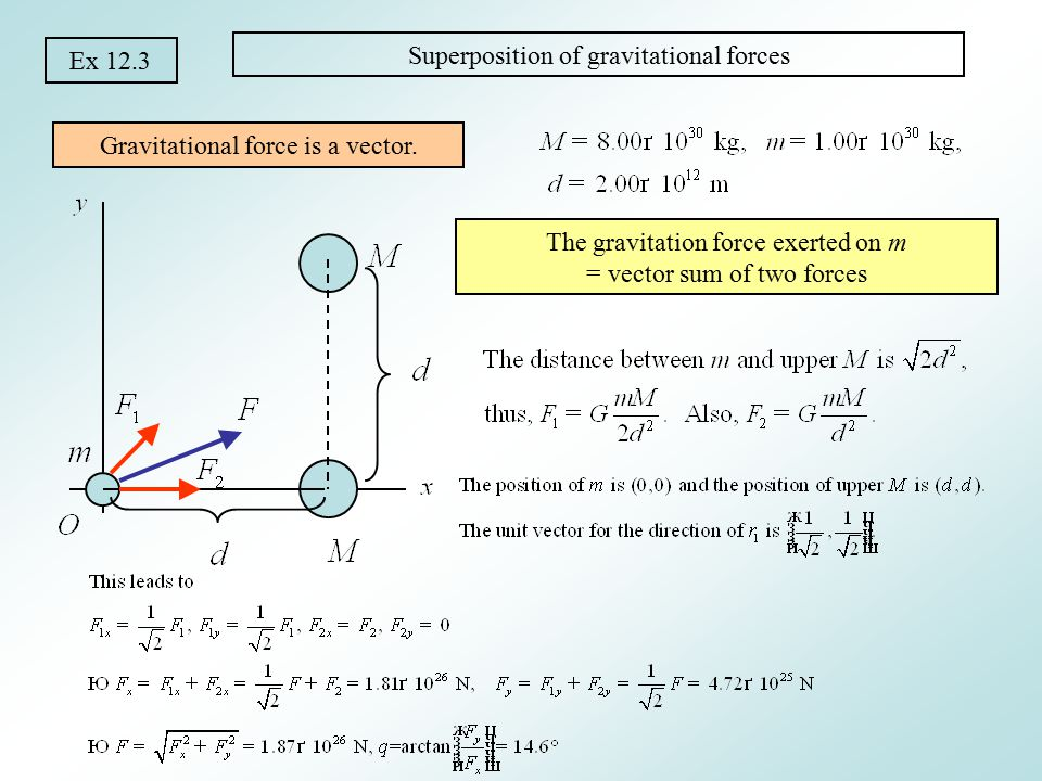 Superposition of gravitational forces