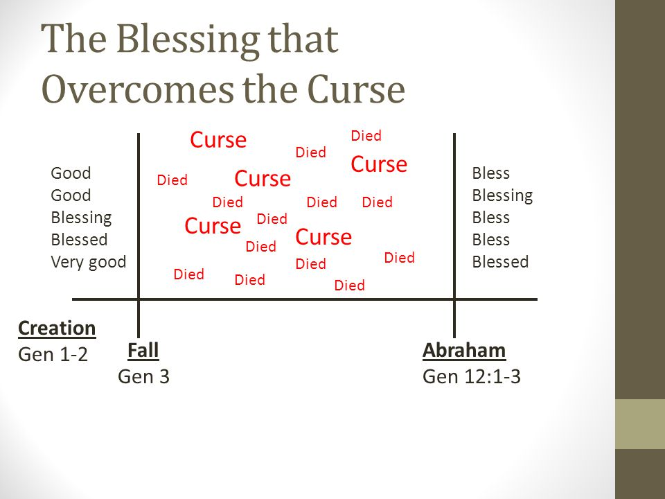 The Blessing that Overcomes the Curse