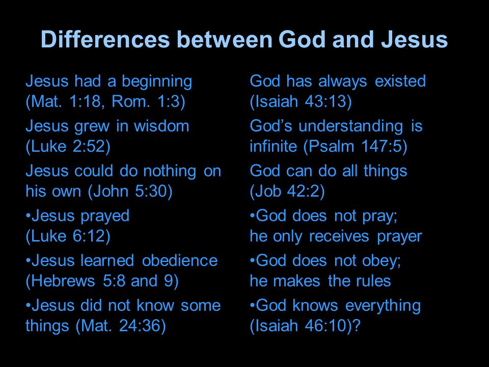 Differences between God and Jesus
