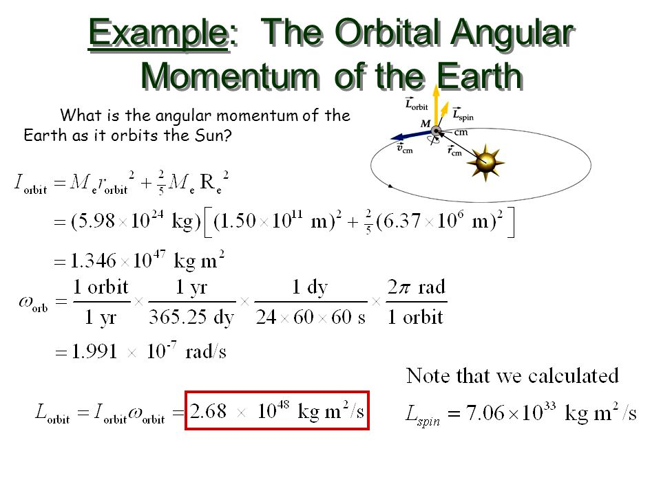Example: The Orbital Angular Momentum of the Earth
