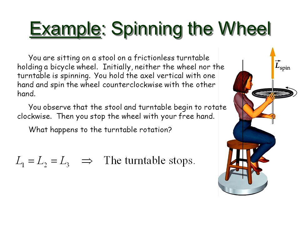 Example: Spinning the Wheel