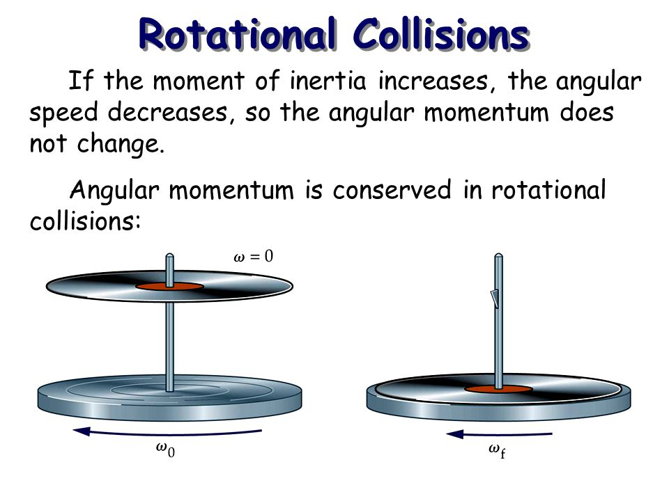 Rotational Collisions