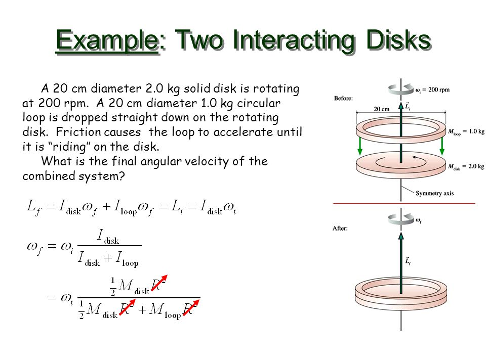 Example: Two Interacting Disks