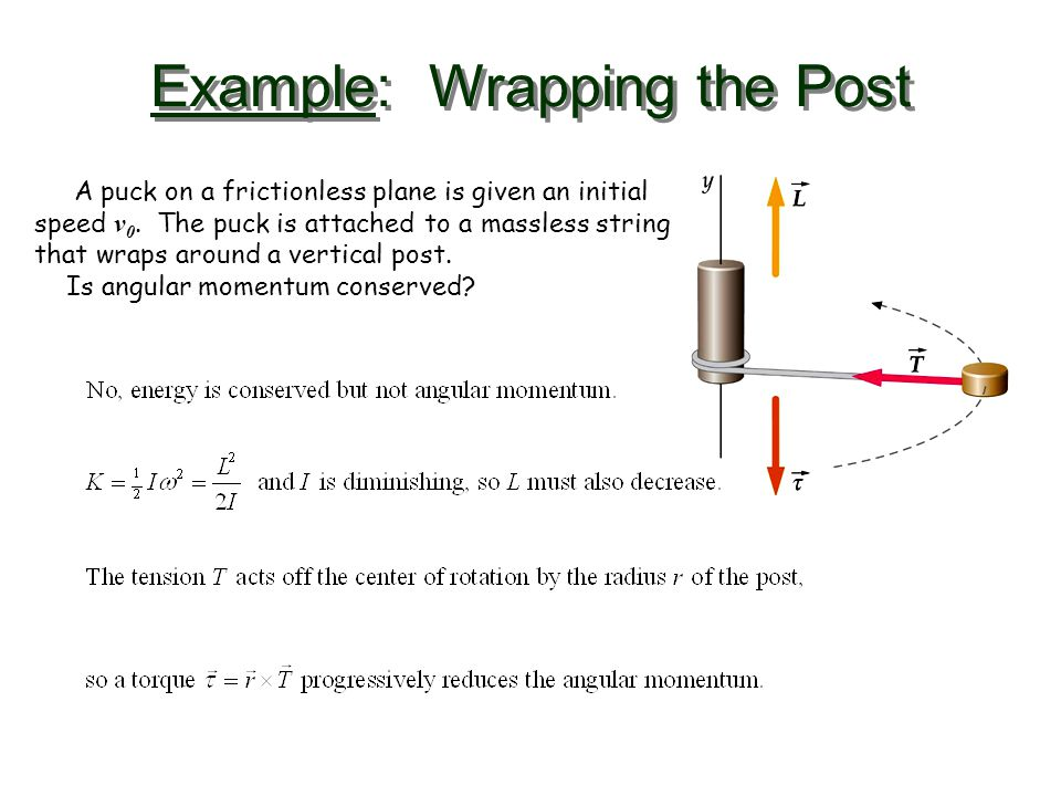 Example: Wrapping the Post