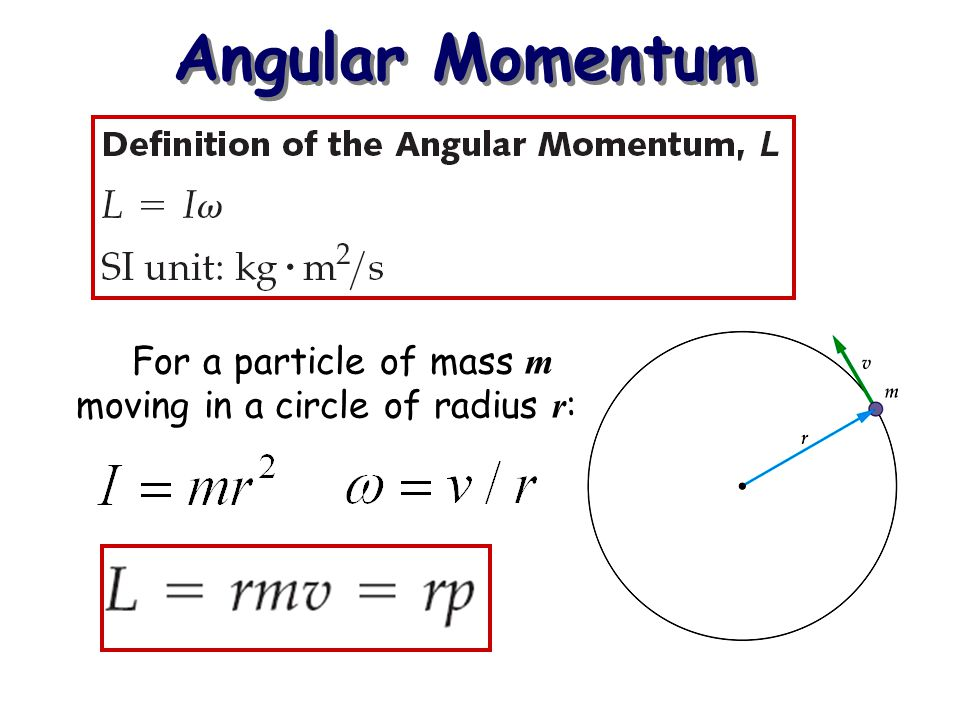Angular Momentum For a particle of mass m moving in a circle of radius r: