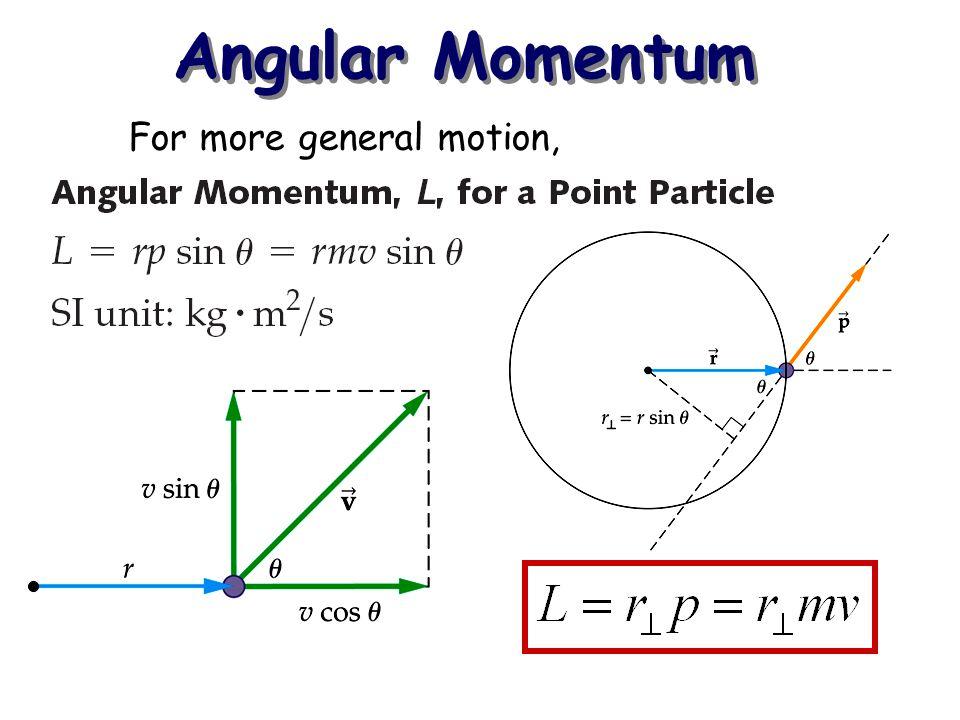 Angular Momentum For more general motion,