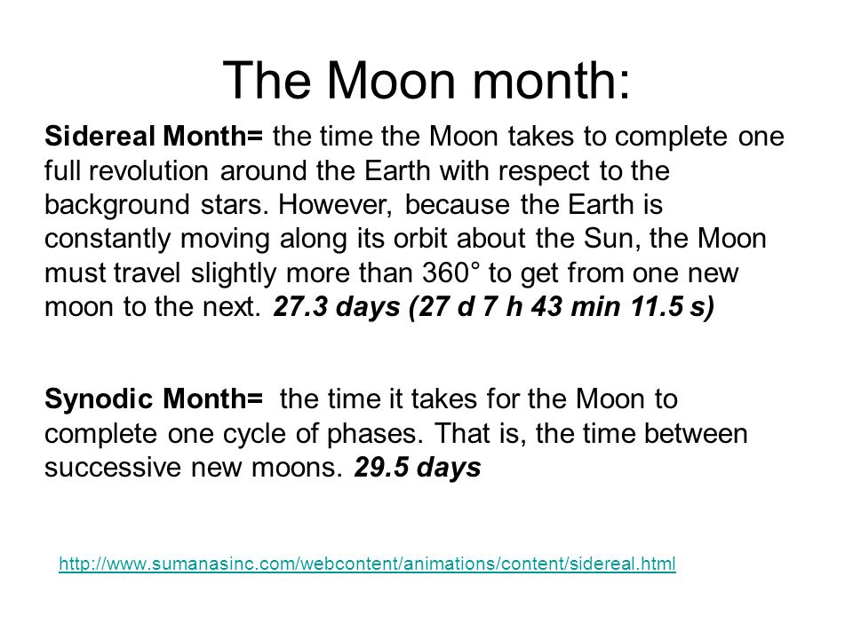 The Moon month: