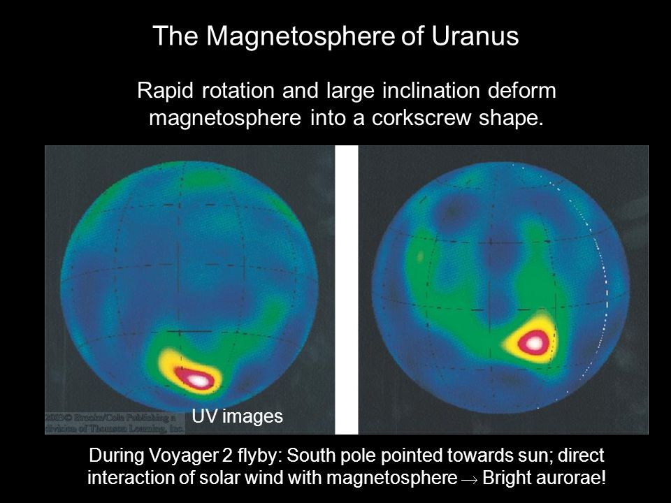 The Magnetosphere of Uranus
