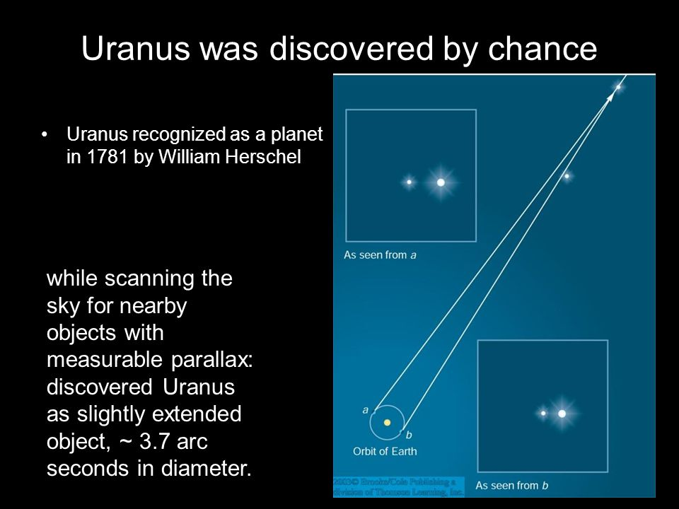 Uranus was discovered by chance