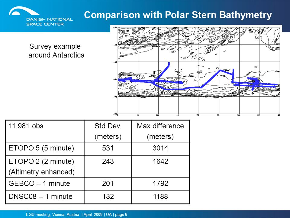 Comparison with Polar Stern Bathymetry