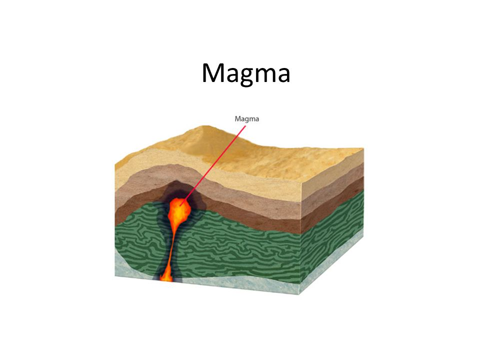Chapter 21 Magma
