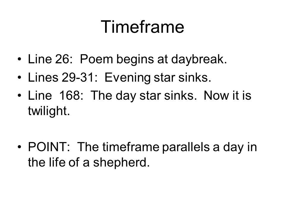 Timeframe Line 26: Poem begins at daybreak.