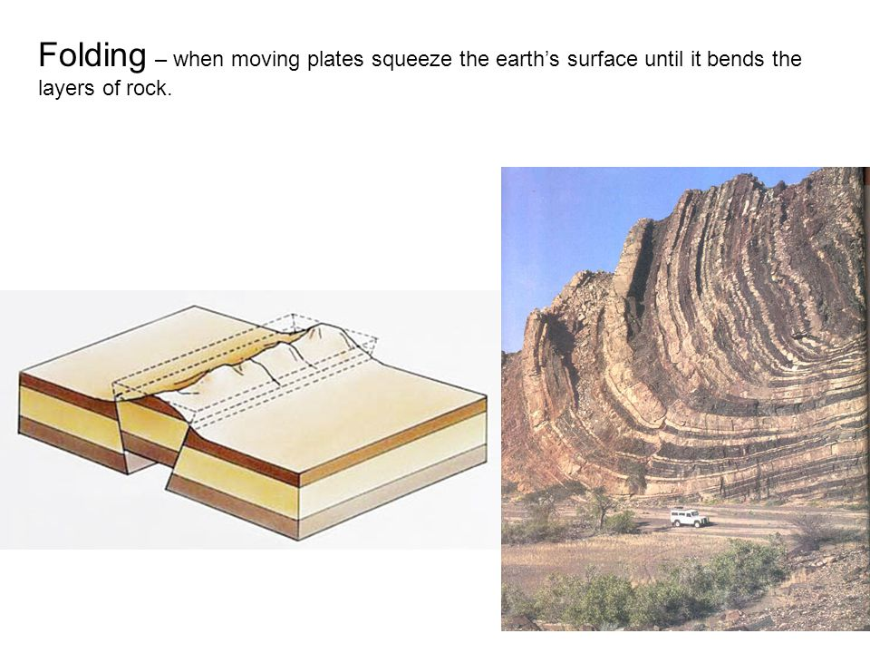 Folding – when moving plates squeeze the earth's surface until it bends the layers of rock.
