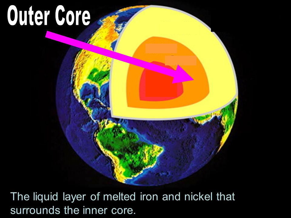 Outer Core The liquid layer of melted iron and nickel that surrounds the inner core.