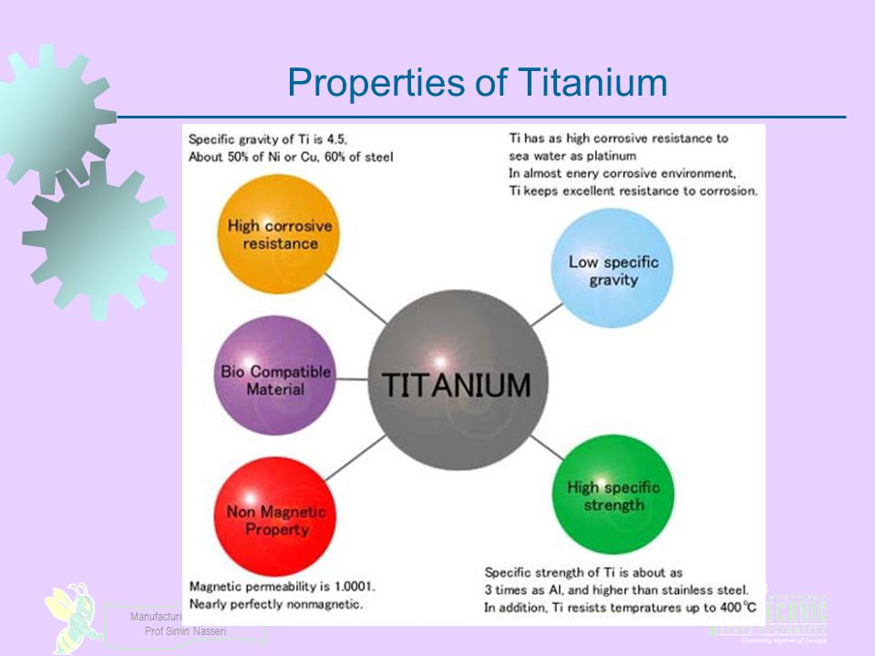 Properties of Titanium