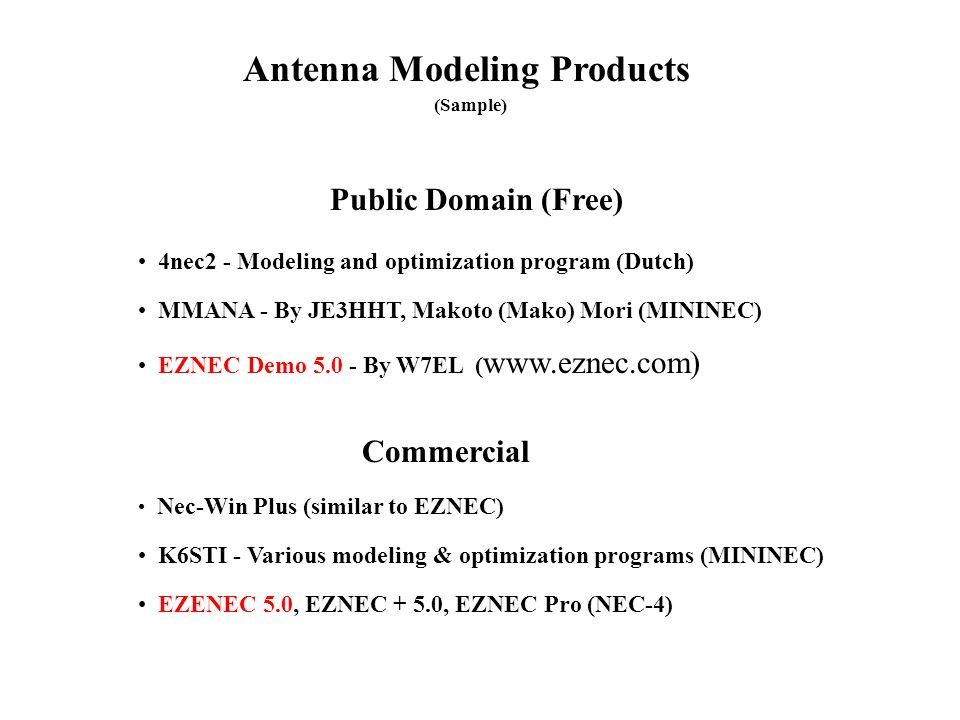 Antenna Modeling Products