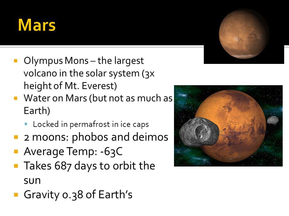 Mars 2 moons: phobos and deimos Average Temp: -63C