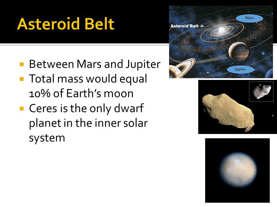 Asteroid Belt Between Mars and Jupiter