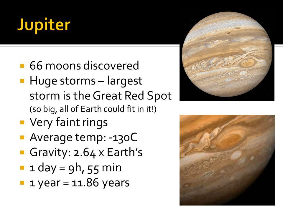 Jupiter 66 moons discovered