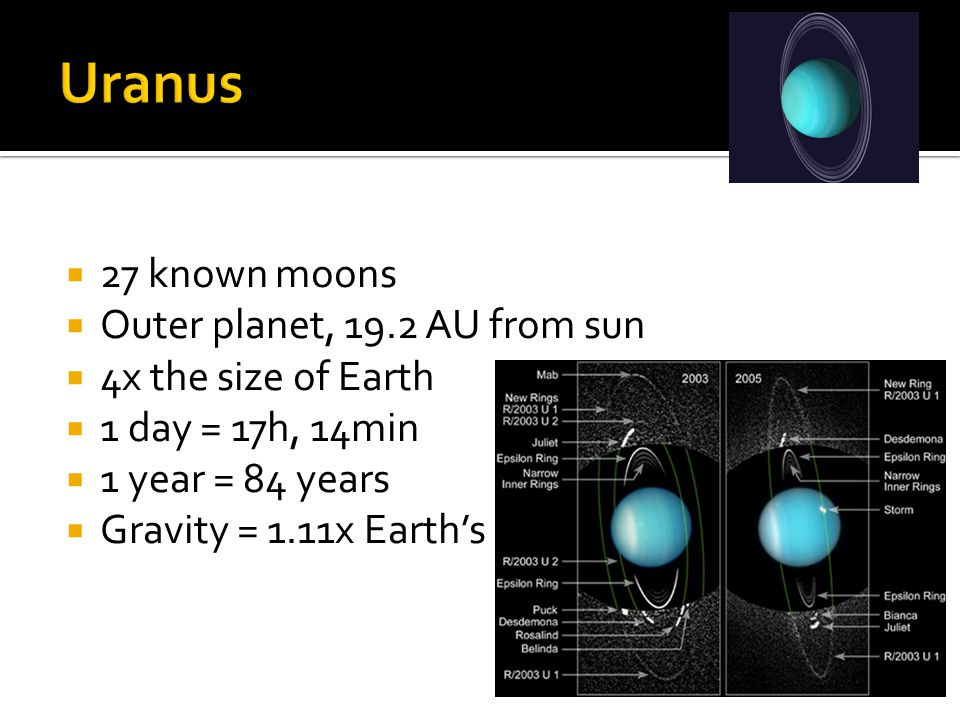 Uranus 27 known moons Outer planet, 19.2 AU from sun