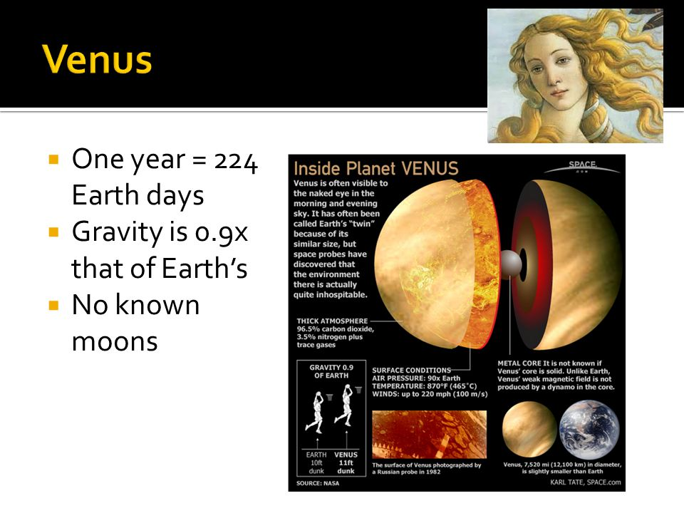 Venus One year = 224 Earth days Gravity is 0.9x that of Earth's
