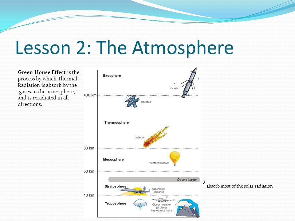 Lesson 2: The Atmosphere