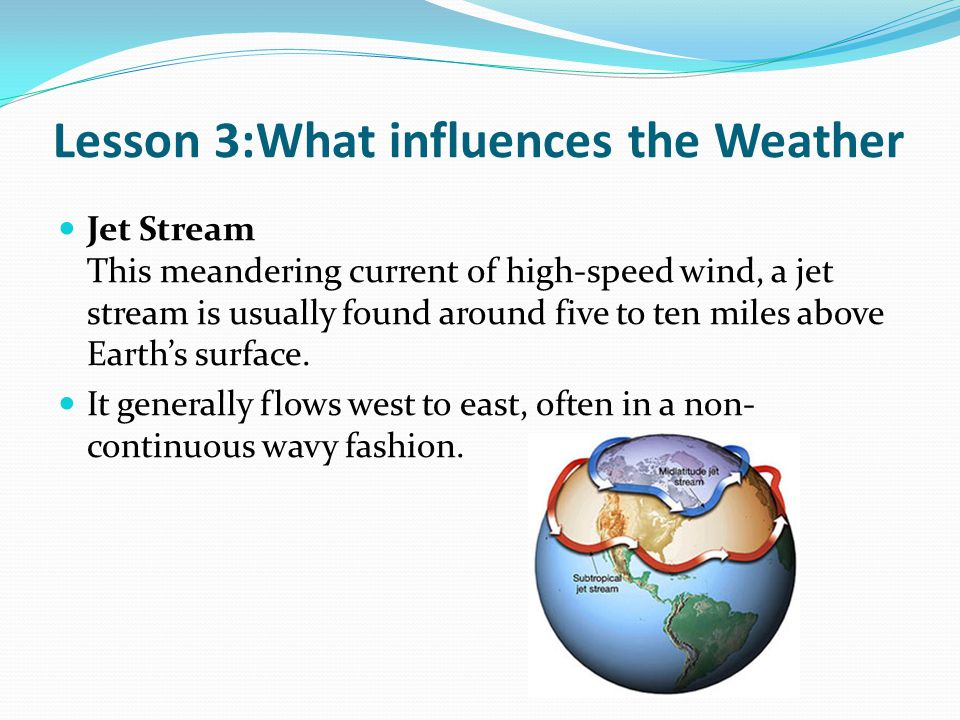 Lesson 3:What influences the Weather