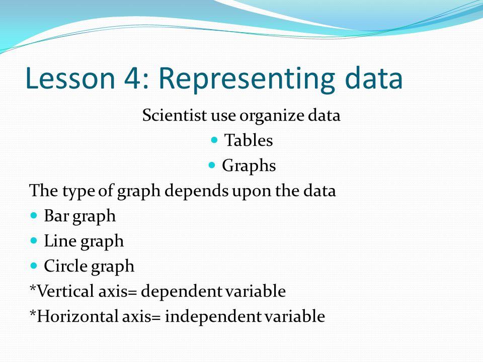Lesson 4: Representing data