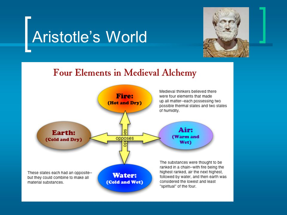 Aristotle's World