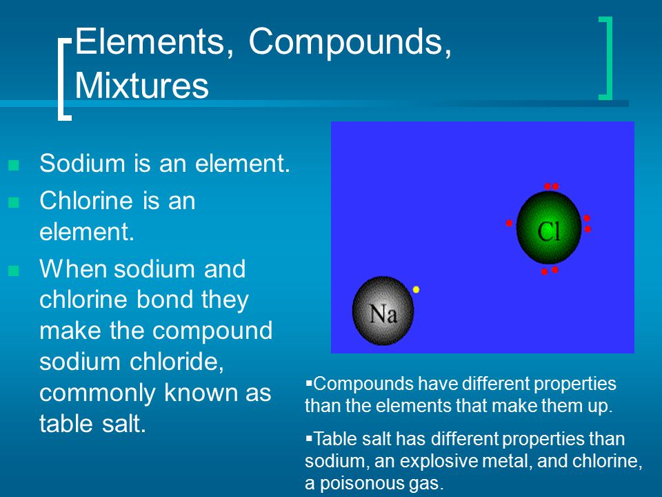 Elements, Compounds, Mixtures