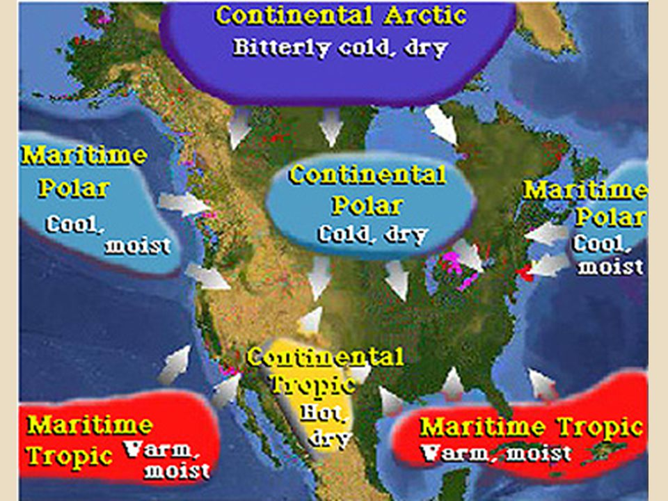 In general, cold air masses tend to flow toward the equator and warm air masses tend to flow toward the poles.